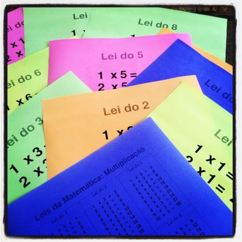 Leis da Matemática: Multiplicação